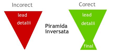 piramida_inversata_rasturnata